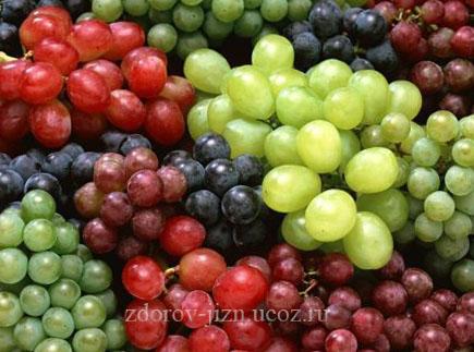 Виноград - изюм рецепты, польза и вред